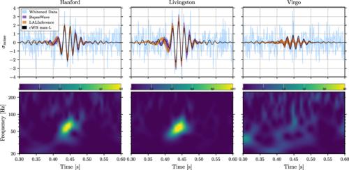 LIGO VIRGO Intermediate Mass Black Hole