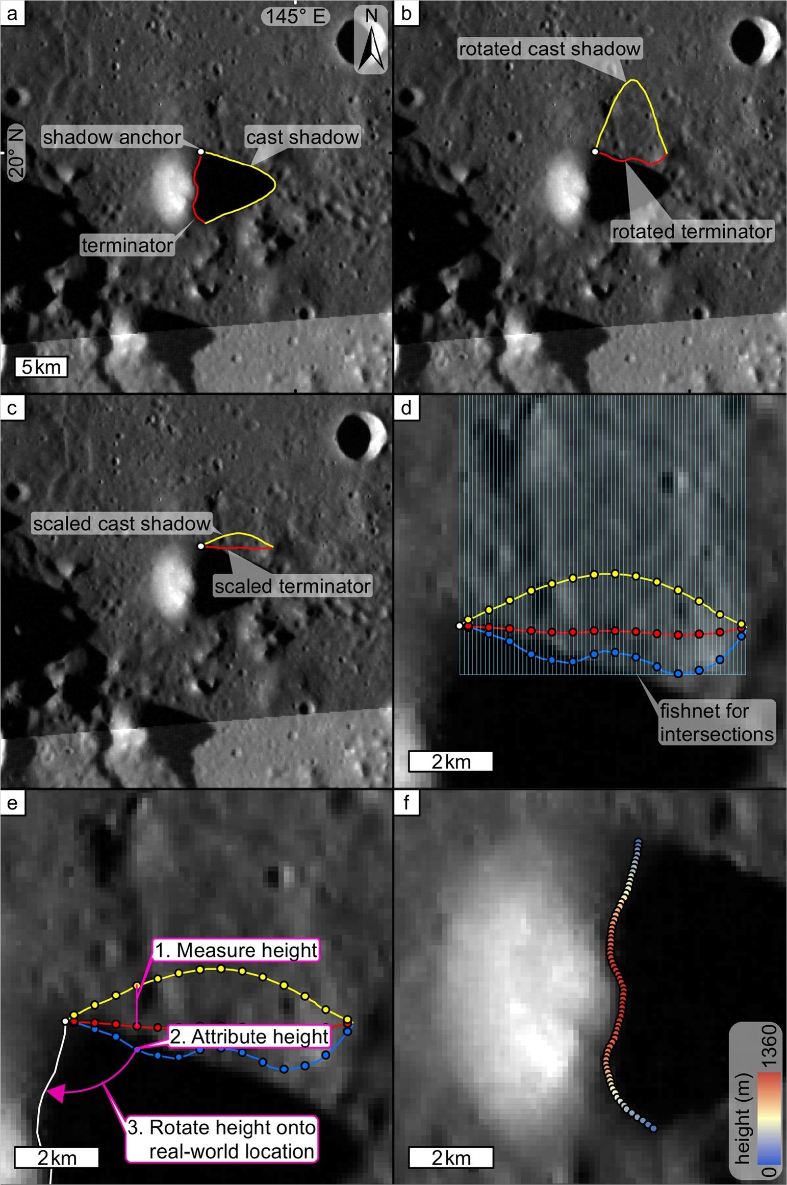 Modification of Caloris Ejecta 2