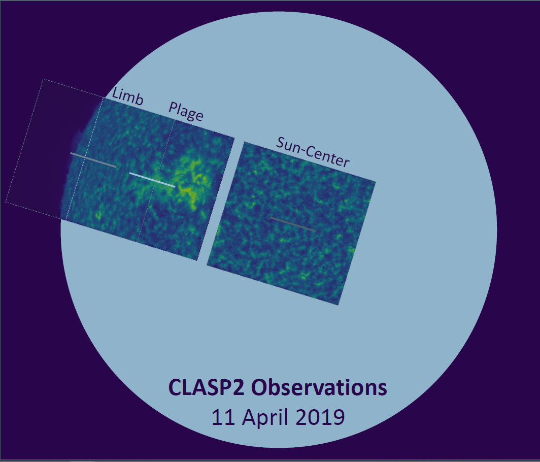 CLASP2 Observations