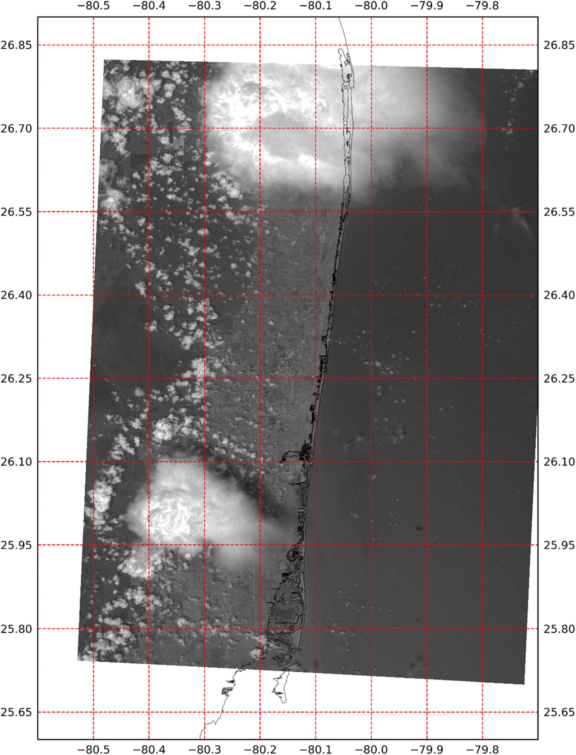 ISS Video Analysis