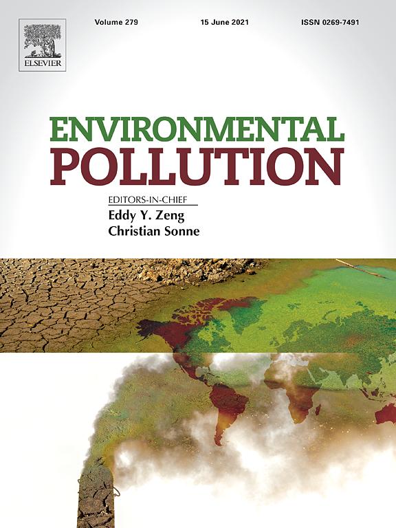 Environmental Pollution Cover