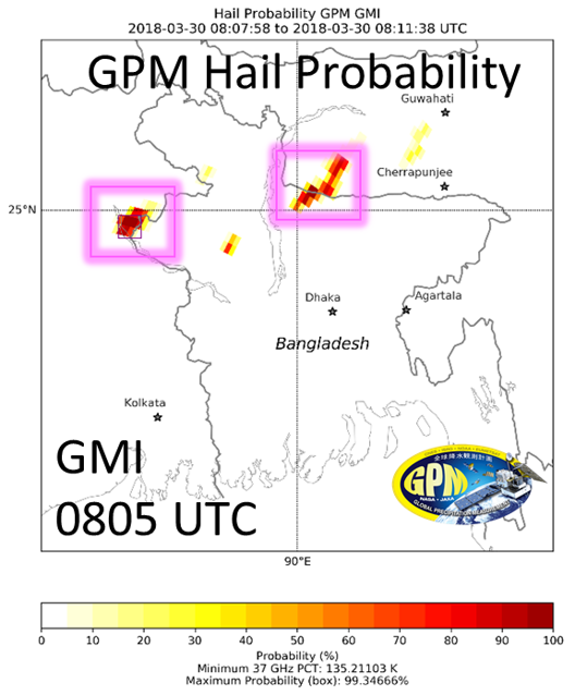 GPM Hail Probability in Bangladesh Storms